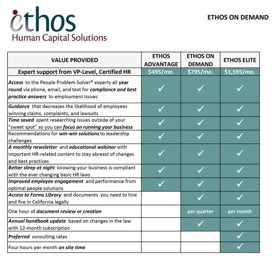 Ethos On Demand